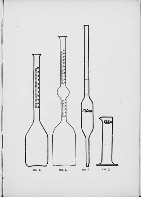 1894 illustration depicting four different vessels used in testing dairy products. From left to right: test bottle for regular milk; test bottle for cream, with bulb in neck for holding extra butterfat; pipette for measuring milk; cylinder for measuring acid.