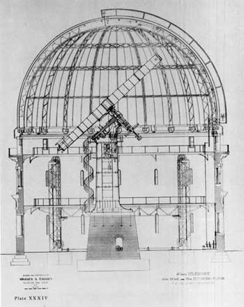 A diagram of the Yerkes Observatory in cross section showing the dimensions of the telescope and the dome.